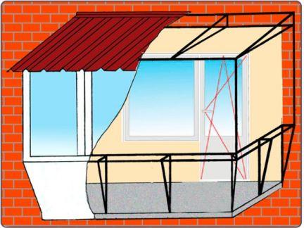 Какой может быть конструкция крыши балкона на последнем этаж.