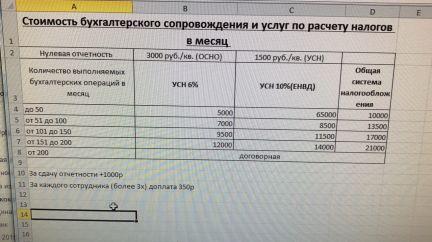 Ведение ип бухгалтерия цена обязанности заместителя главного бухгалтера ооо