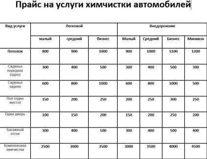 чистка паласа Солнечногорск цены