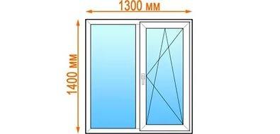Пластиковые окна / остекление балконов / услуги старый оскол.