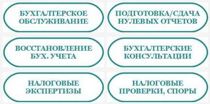правила сдачи отчетности при проведении процедуры реорганизации упомянуть, что отличие